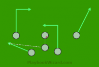 W Formation - Pass Left is a 6 on 6 flag football play