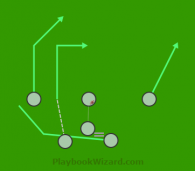 W Formation - Run Left is a 6 on 6 flag football play