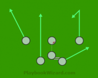 W Formation - Run Right is a 6 on 6 flag football play