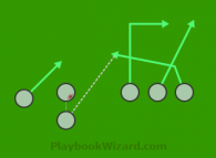 3 Wide Right is a 6 on 6 flag football play