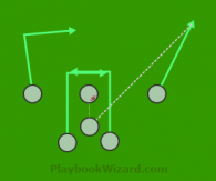 W Formation - Deep is a 6 on 6 flag football play
