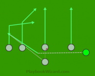 Twins - Miami is a 6 on 6 flag football play