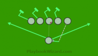 Spider is a 6 on 6 flag football play