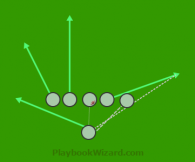 Web is a 6 on 6 flag football play