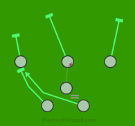 Sweep Right is a 6 on 6 flag football play