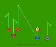 WR Trips Slot Fly Curls is a 6 on 6 flag football play