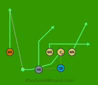 Center Screen WR Pass is a 6 on 6 flag football play