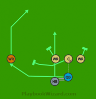 Read Option is a 6 on 6 flag football play