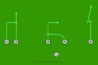Sabretooth is a 6 on 6 flag football play