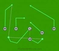 sexo is a 6 on 6 flag football play