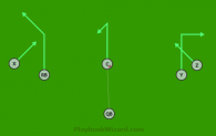 Green X is a 6 on 6 flag football play