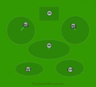 Defensive | 6 on 6 Flag Football Plays