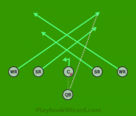 Offensive 6 On 6 Flag Football Plays